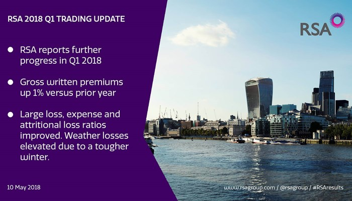 Headline figures from RSA's Q1 2018 Trading Update - RSA reports further progress in Q1 2018