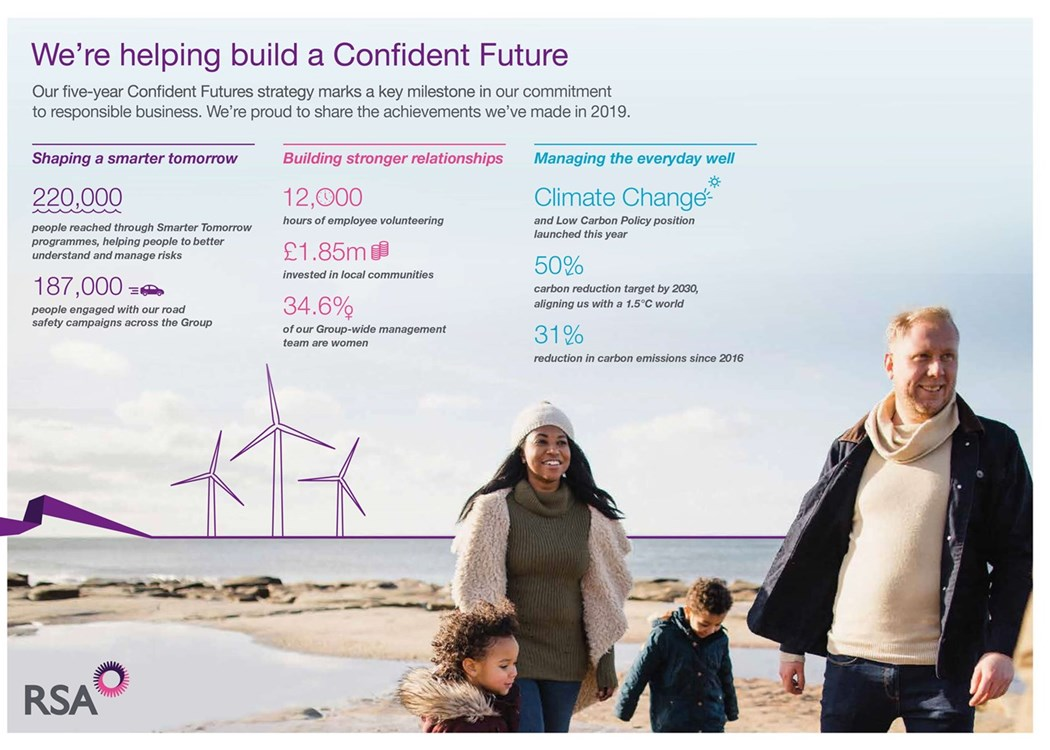 Rsa Group Confident Future Infographic 01